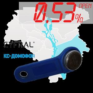 "(0,53%)-Ключ ""№2"" (Cyfral, КС)"