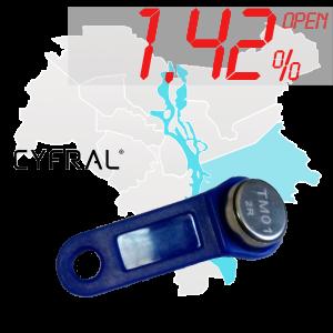"(1,42%)-Ключ ""№31К"" (Cyfral)"