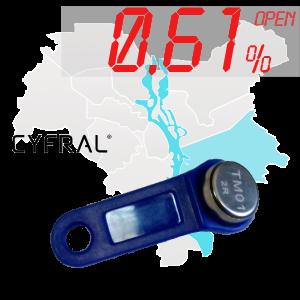 "(0,61%)-Ключ ""№49К"" (Cyfral)"