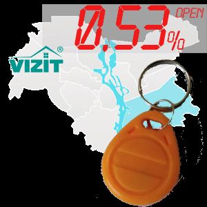 "(0,53%)-Ключ ""№64К"" (Vizit)"