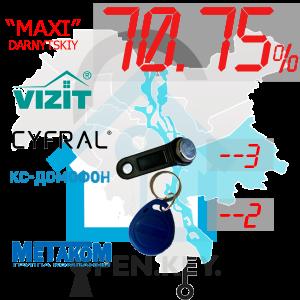 """(70,75%)-Дарницький р-н. Комплект: """"Maxi"""""""