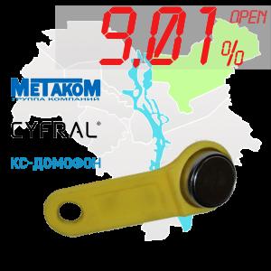 "(9,01%)-Ключ ""№1"" (Cyfral, Metakom, КС)"