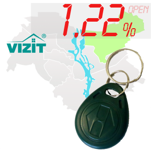 "(1,22%)-Ключ ""№10"" (Vizit)"