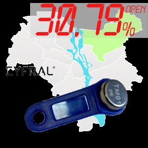 "(30,79%)-Ключ ""№3К"" (Cyfral)"
