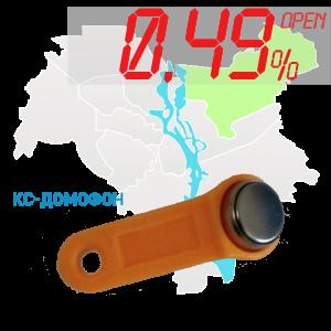 """(0,49%)-Ключ """"№14К"""" (КС)"""