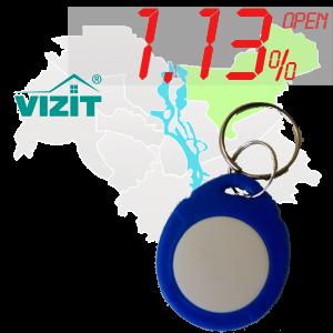 "(1,13%)-Ключ ""№27К"" (Vizit)"