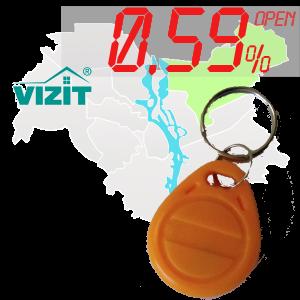 "(0,59%)-Ключ ""№37К"" (Vizit)"