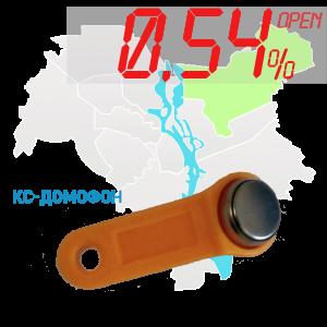 """(0,54%)-Ключ """"№38К"""" (КС)"""