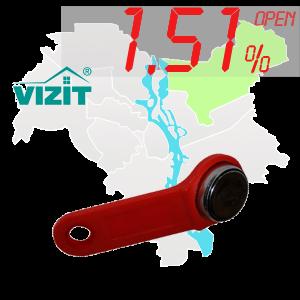 "(1,51%)-Ключ ""№5"" (Vizit)"