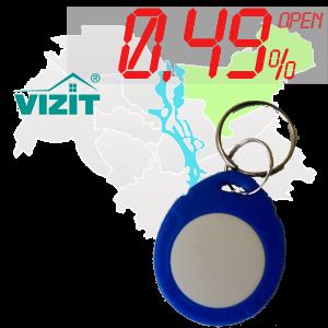 "(0,49%)-Ключ ""№42К"" (Vizit)"