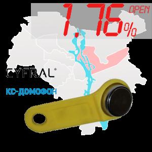 "(1,76%)-Ключ ""№2"" (Cyfral, КС)"