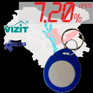 """(7,20%)-Ключ """"№16К"""" (Vizit, Eltis)"""