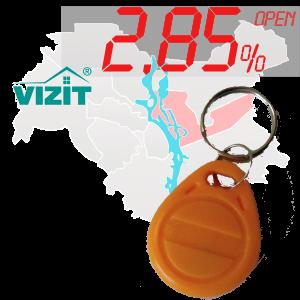 "(2,85%)-Ключ ""№20К"" (Vizit)"