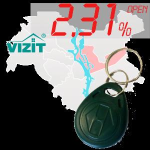 "(2,31%)-Ключ ""№22К"" (Vizit)"