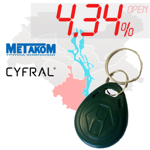 "(4,34%)-Ключ ""№4"" (Metakom, Cyfral)"