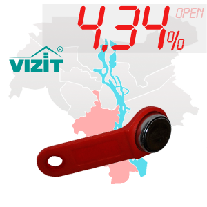 "(4,34%)-Ключ ""№5"" (Vizit)"