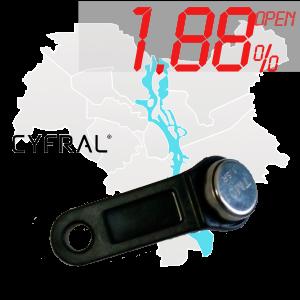 "(1,88%)-Ключ ""№10К"" (Cyfral)"