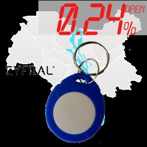 "(0,24%)-Ключ ""№34К"" (Cyfral)"