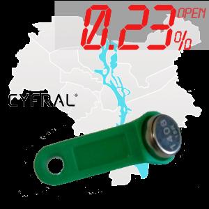 "(0,23%)-Ключ ""№35К"" (Cyfral)"