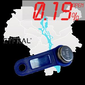 "(0,19%)-Ключ ""№40К"" (Cyfral)"