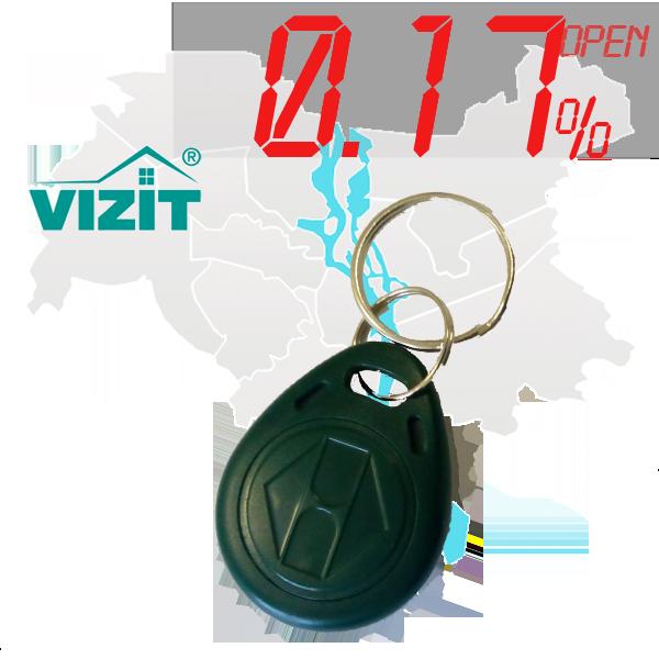 "(0,17%)-Ключ ""№42К"" (Vizit)"