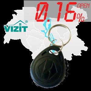 "(0,16%)-Ключ ""№46К"" (Vizit)"