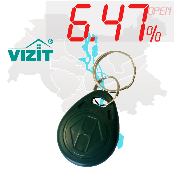 "(5,35%)-Ключ ""№6"" (Vizit)"