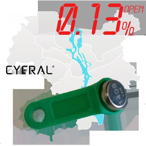 "(0,13%)-Ключ ""№63К"" (Cyfral)"
