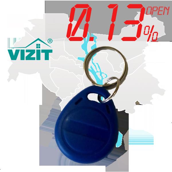 "(0,13%)-Ключ ""№64К"" (Vizit)"