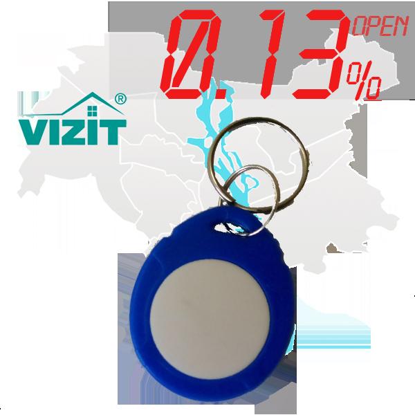 "(0,13%)-Ключ ""№65К"" (Vizit)"