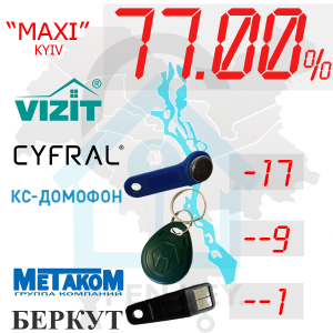 "(77,00%)-м.Київ  Комплект: ""Maxi"""