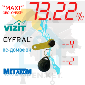 """(73,22%)-Оболонський  р-н. Комплект: """"Maxi"""""""