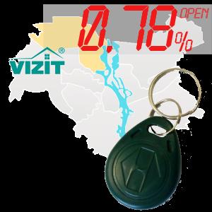"(0,78%)-Ключ ""№10"" (Vizit)"