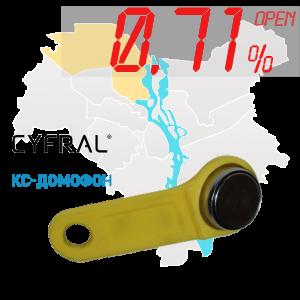 "(0,71%)-Ключ ""№2"" (Cyfral, КС)"
