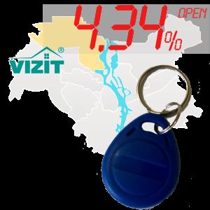 "(4,34%)-Ключ ""№11К"" (Vizit)"
