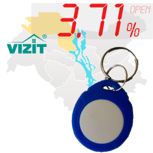 "(3,71%)-Ключ ""№6"" (Vizit)"