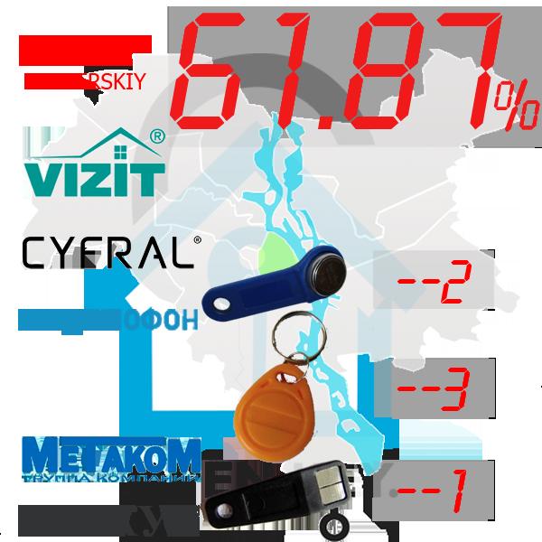 "(61,87%)-Печерський  р-н. Комплект: ""Opti"""