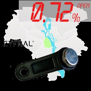 "(0,72%)-Ключ ""№7К"" (Cyfral)"