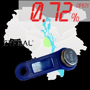 "(0,72%)-Ключ ""№3"" (Cyfral)"