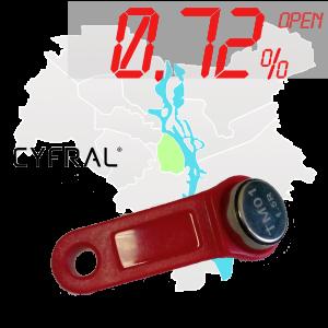 "(0,72%)-Ключ ""№50К"" (Cyfral)"