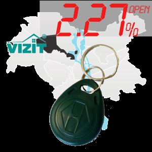 "(1,87%)-Ключ ""№10"" (Vizit)"
