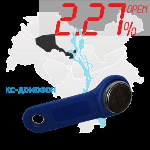 """(2,27%)-Ключ """"№14К"""" (КС)"""