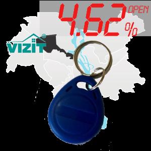 "(4,62%)-Ключ ""№6"" (Vizit)"