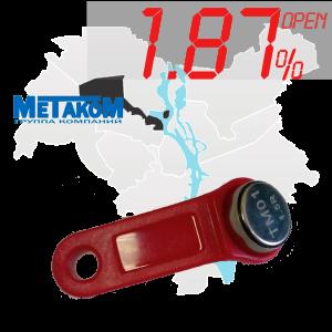 """(1,87%)-Ключ """"№61К"""" (Metakom)"""