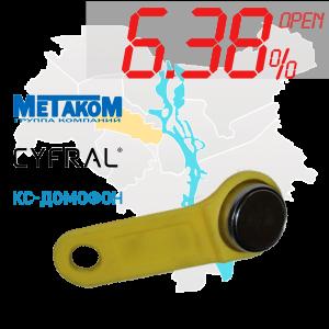 "(6,38%)-Ключ ""№1"" (Cyfral, Metakom, КС)"