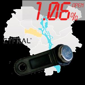 "(1,06%)-Ключ ""№8К"" (Cyfral)"