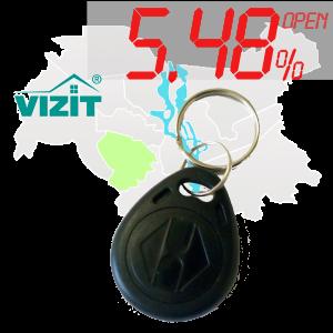 "(5,48%)-Ключ ""№6"" (Vizit)"