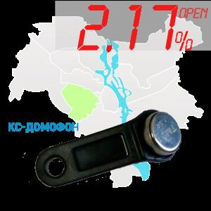 """(2,17%)-Ключ """"№8"""" (Metakom)"""